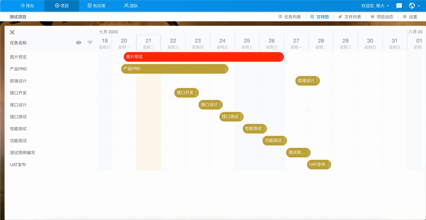 Task Gantt chart: Visual task time planning, intuitive and convenient